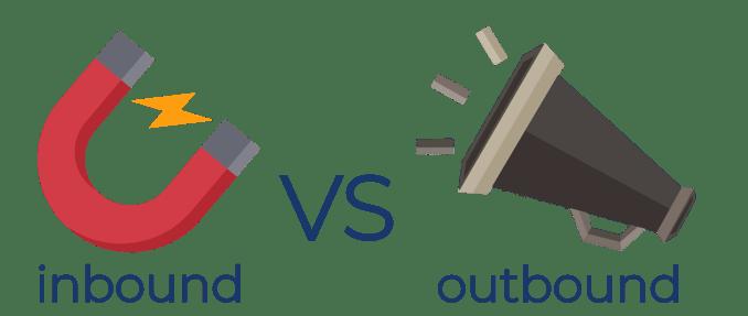 inboud marketing vs outbound marketing