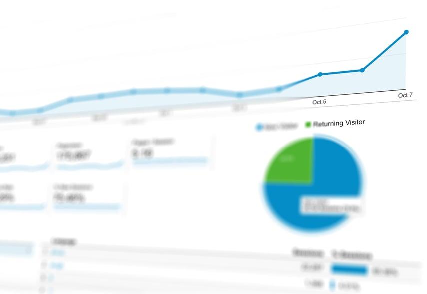 Inbound marketing vs outbound marketing - Google Analytics