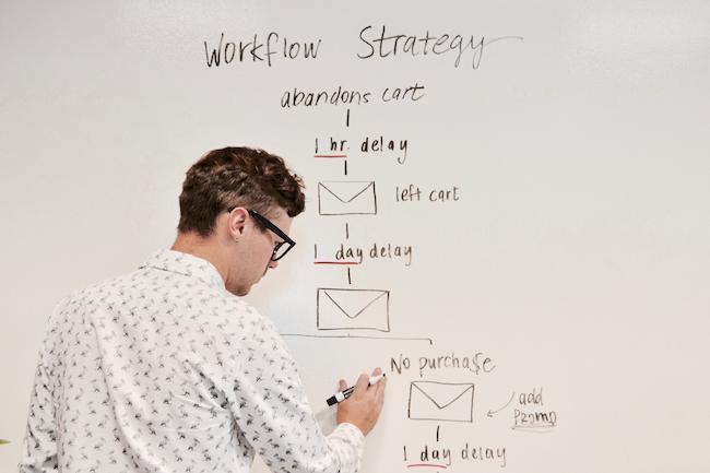 workflow strategie uitstippelen